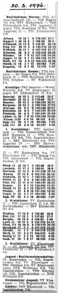 006 - Abschlusstabelle Saison 1973-74 Herren