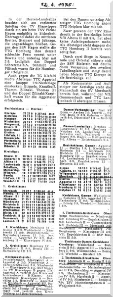 009 - Abschlusstabelle Saison 1974-75