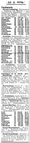 012 - Abschlusstabelle Saison 1975-76
