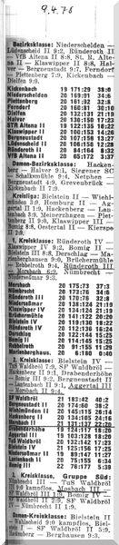 017 - Abschlusstabelle Saison 1977-78