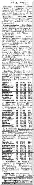 019 - Abschlusstabelle Saison 1978-79