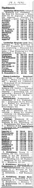 020 - Abschlusstabelle Saison 1978-79