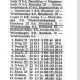 001 - Abschlusstabelle Saison 1970-71