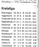 003 - Abschlusstabelle Saison 1971-72 Herren