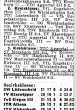 005 - Abschlusstabelle Saison 1972-73