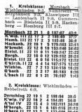 010 - Abschlusstabelle Saison 1974-75