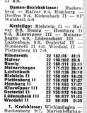 016 - Abschlusstabelle Saison 1976-77