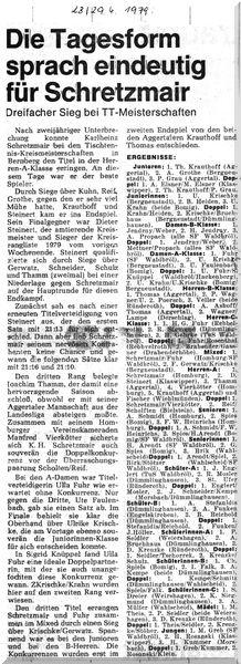 025 - 1979-04-28 Kreismeisterschaft
